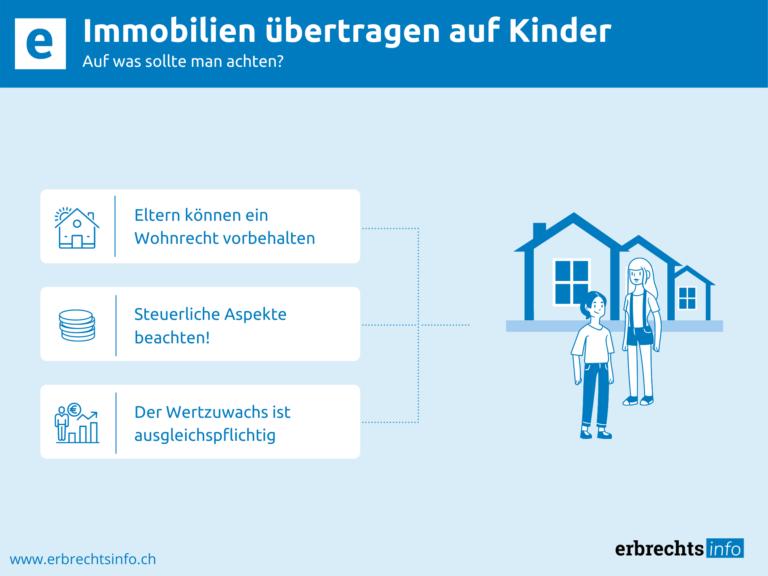 Infografik zu Immobilien übertragen auf Kinder