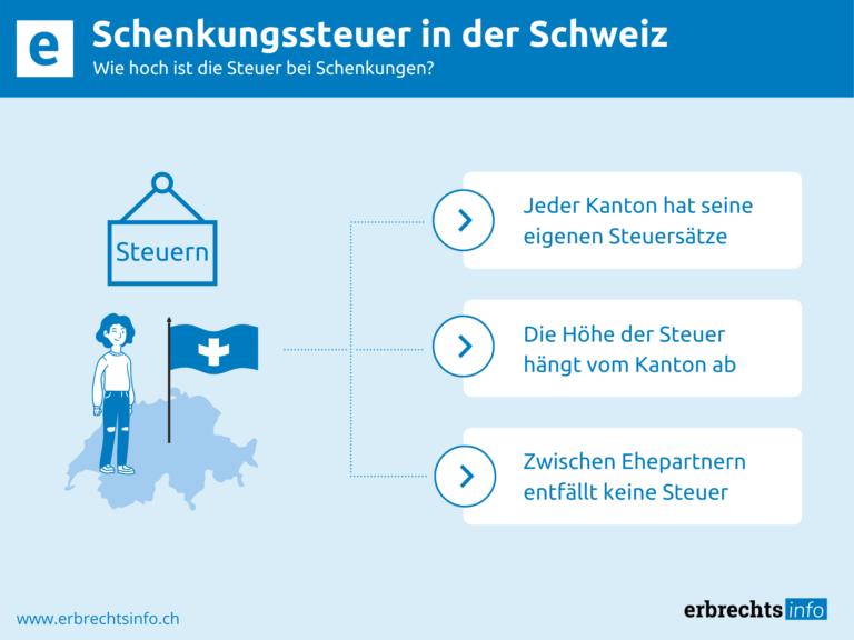 Infografik zu Höhe der Schenkungssteuer in der Schweiz