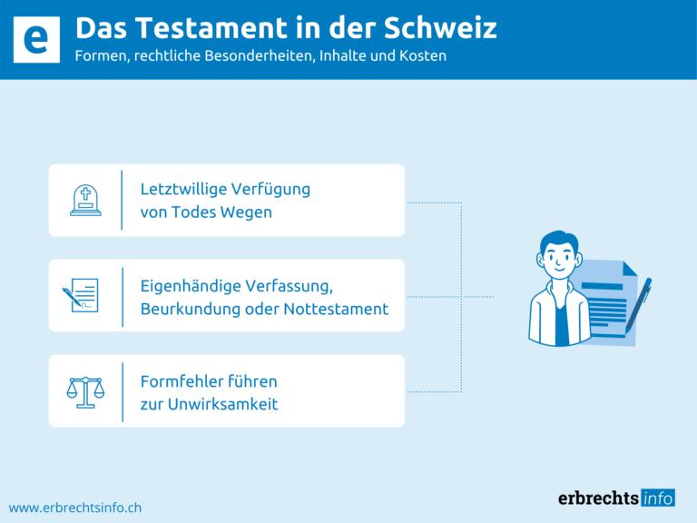 Infografik zu den Formen des Testaments