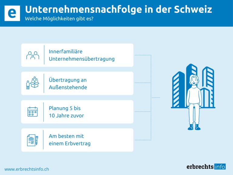 Infografik zu den Möglichkeiten der Unternehmensnachfolge